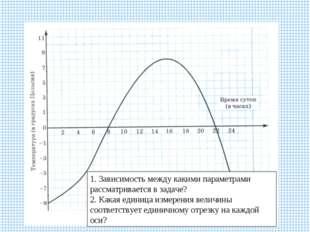 1. Зависимость между какими параметрами рассматривается в задаче? 2. Какая ед