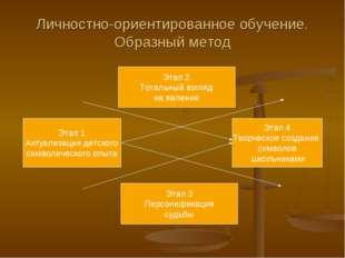 Личностно-ориентированное обучение. Образный метод Этап 2 Тотальный взгляд на