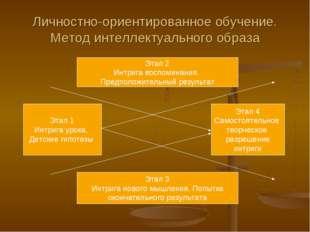 Личностно-ориентированное обучение. Метод интеллектуального образа Этап 2 Инт