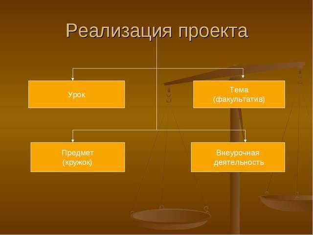 Реализация проекта Урок Тема (факультатив) Предмет (кружок) Внеурочная деятел...