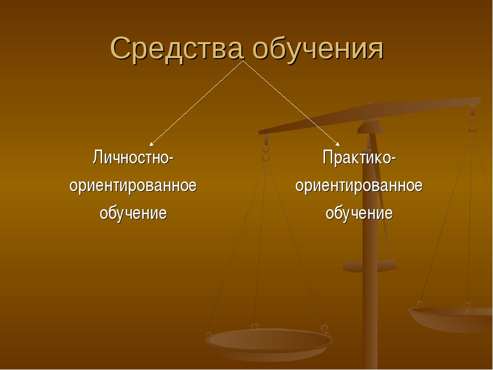 Средства обучения Личностно- ориентированное обучение Практико- ориентированн...