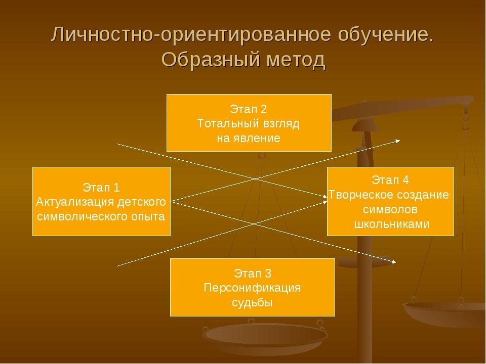 Личностно-ориентированное обучение. Образный метод Этап 2 Тотальный взгляд на...