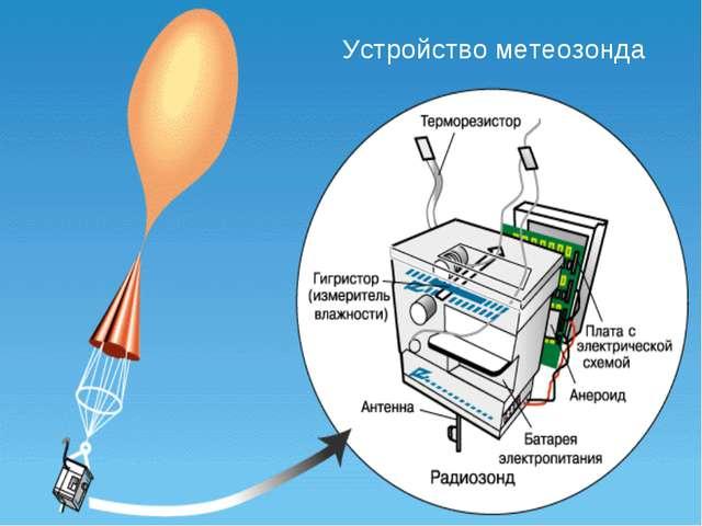 Устройство метеозонда