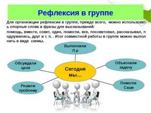 Рефлексия по алгоритму(групповая) 4.Какой стиль общения преобладал в работе?
