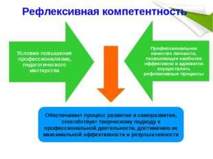 Рефлексивная компетентность Обеспечивает процесс развития и саморазвития, спо