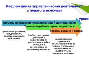 Рефлексивная управленческая деятельность педагога включает Уровень выработки