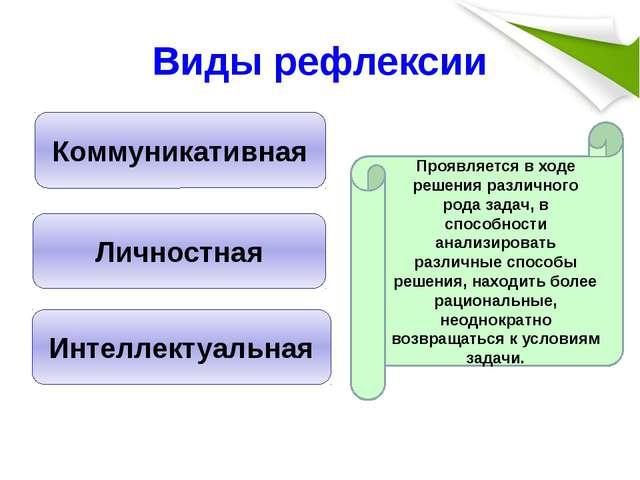 Виды рефлексии Коммуникативная Личностная Интеллектуальная Ее объектом являют...