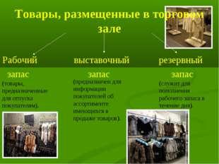 Товары, размещенные в торговом зале Рабочий выставочный резервный запас запас