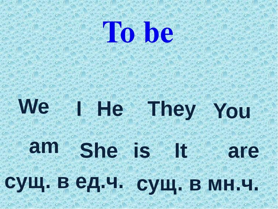 To be am is are He I She They It You We сущ. в ед.ч. сущ. в мн.ч.