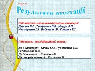 Підтвердили свою кваліфікаційну категорію: Дорота В.Л., Трофімова Л.В., Міцур