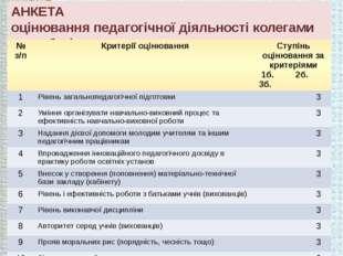 АНКЕТА оцінювання педагогічної діяльності колегами по роботі № з/п Критерії о