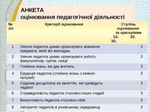 АНКЕТА оцінювання педагогічної діяльності учнями № з/п Критерії оцінювання Ст