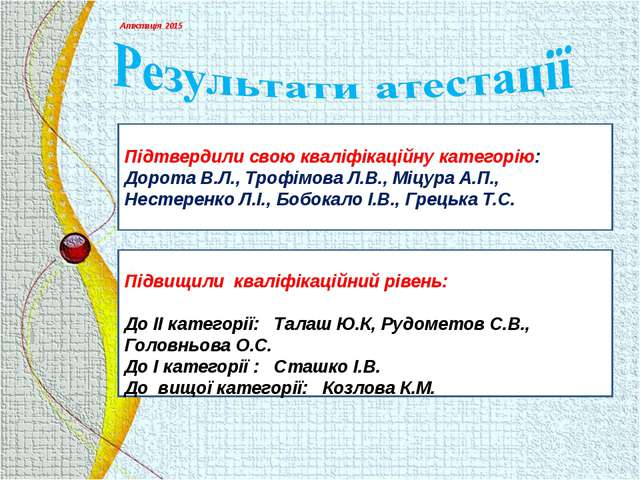 Підтвердили свою кваліфікаційну категорію: Дорота В.Л., Трофімова Л.В., Міцур...