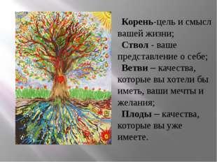 Корень-цель и смысл вашей жизни; Ствол - ваше представление о себе; Ветви –