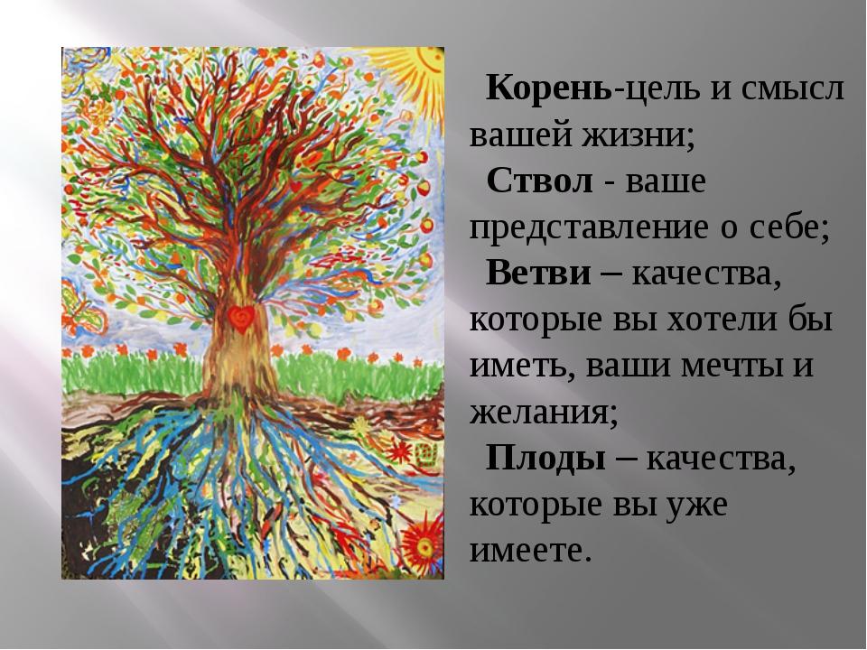 Корень-цель и смысл вашей жизни; Ствол - ваше представление о себе; Ветви –...