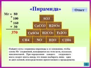 Интернет-ресурсы http://android-tornado.ru/solutions/1664-100-rebusov-otvety