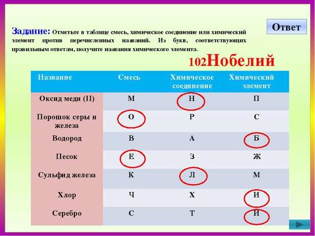 Высказывание М.В. Ломоносова Ti2 S Hg2 O2 Na Ne As2 K5 Cr Li2 Cu I K Cu3 H2...