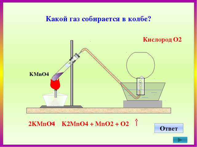 Химические превращения (определите вещества, тип реакции) NaOH Ф-Ф HCl NaOH...