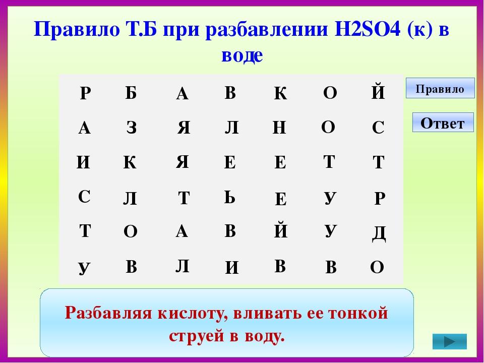 Закон о о н н н н 2H2 + O2 =2H2O Ответ Закон сохранения массы веществ ( М.В....