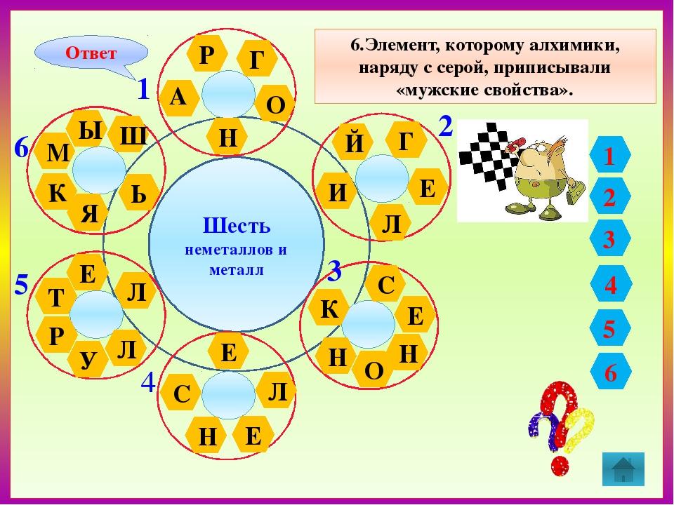Интернет-ресурсы http://www.science.uwaterloo.ca/~cchieh/cact/c123/sulfur.ht...