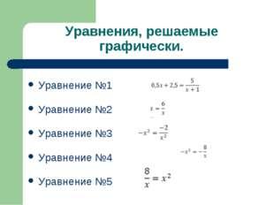 Уравнения, решаемые графически. Уравнение №1 Уравнение №2 Уравнение №3 Уравне