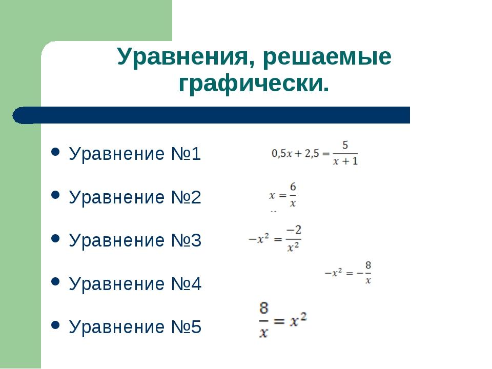 Уравнения, решаемые графически. Уравнение №1 Уравнение №2 Уравнение №3 Уравне...