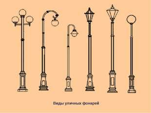 Виды уличных фонарей Давайте посмотрим из каких основных деталей состоит фона