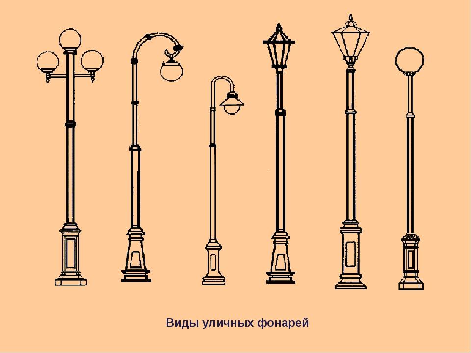 Виды уличных фонарей Давайте посмотрим из каких основных деталей состоит фона...
