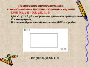 Построение прямоугольника с координатами противоположных вершин LINE (x1, y1)
