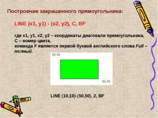 Построение закрашенного прямоугольника: LINE (x1, y1) - (x2, y2), C, ВF где x