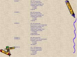SCREEN 7320* 200-разрешение, 40*25-текстовый режим Размер одной страницы: 32