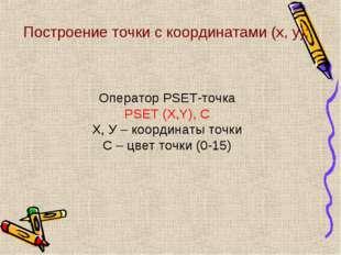 Построение точки с координатами (x, y): Оператор PSET-точка PSET (X,Y), С Х,
