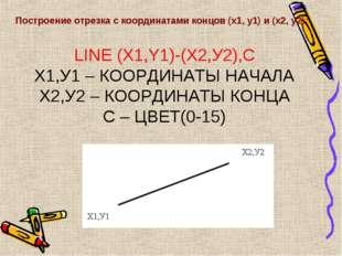 Построение отрезка с координатами концов (х1, у1) и (х2, у2): LINE (X1,Y1)-(Х
