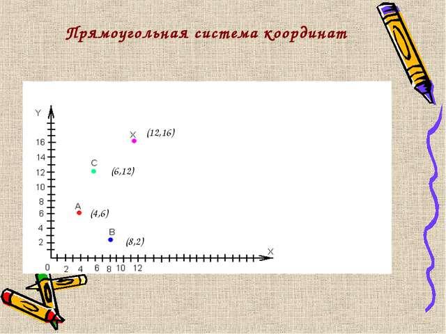 (12,16) (6,12) (4,6) (8,2) Прямоугольная система координат