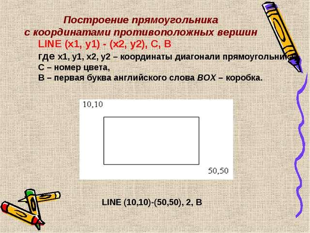 Построение прямоугольника с координатами противоположных вершин LINE (x1, y1)...