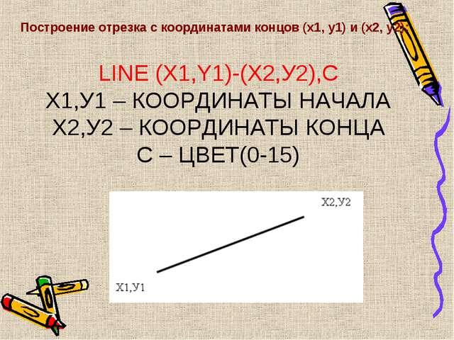 Построение отрезка с координатами концов (х1, у1) и (х2, у2): LINE (X1,Y1)-(Х...