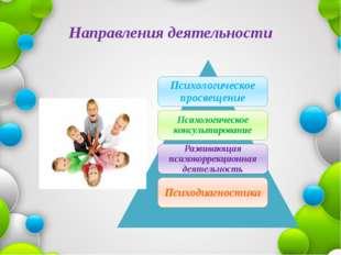 Направления деятельности Психологическое просвещение Психологическое консульт