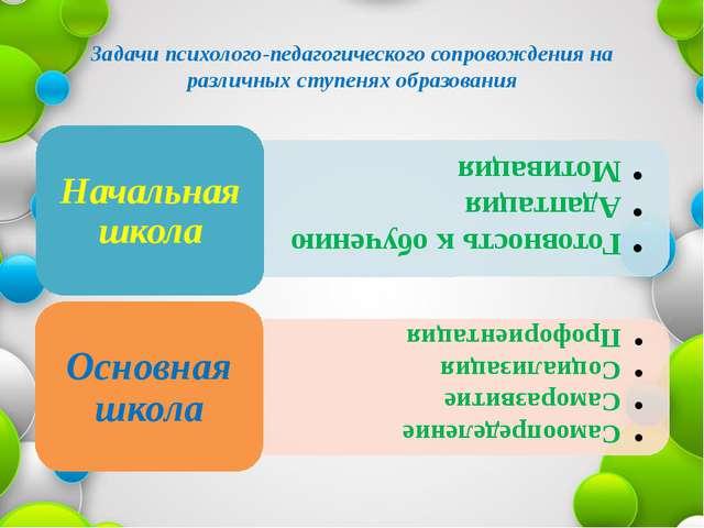 Задачи психолого-педагогического сопровождения на различных ступенях образова...