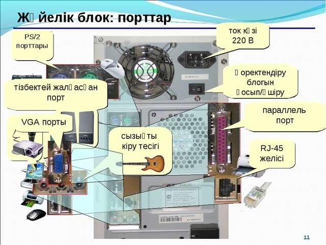 * Жүйелік блок: порттар Қоректендіру блогын қосып/өшіру ток көзі 220 В