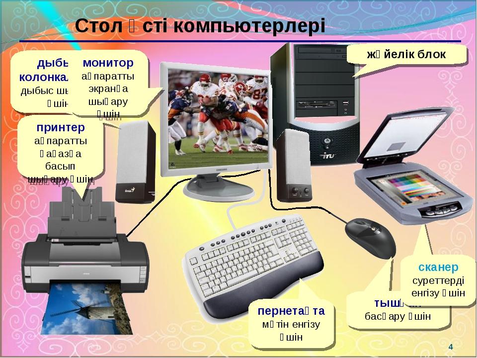 * Стол үсті компьютерлері жүйелік блок дыбыс колонкалары дыбыс шығару үшін пр...