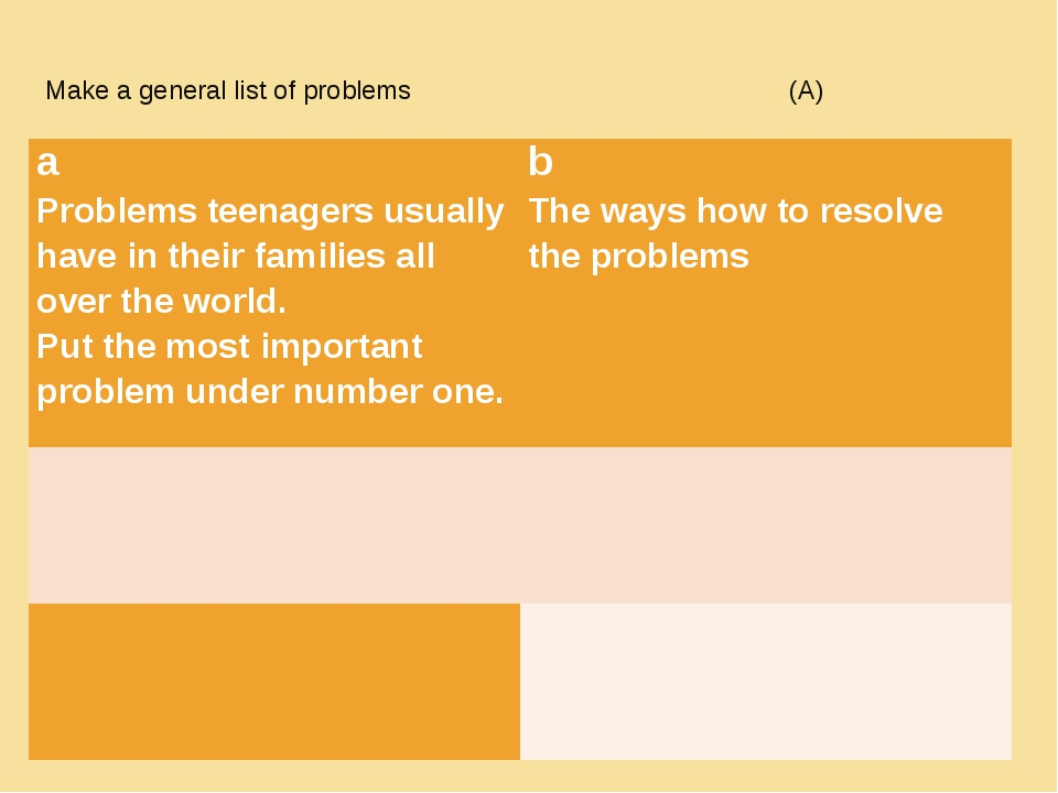 Make a general list of problems (A) a Problems teenagers usually have in thei...
