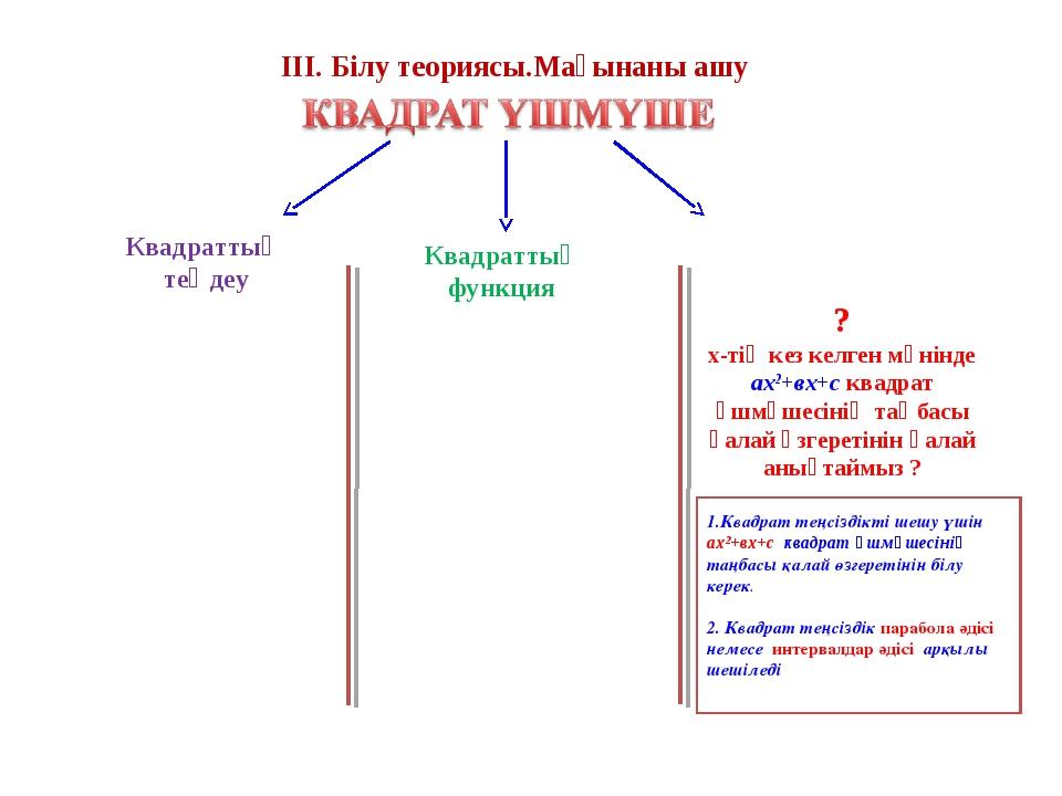 ІІІ. Білу теориясы.Мағынаны ашу Квадраттық теңдеу Квадраттық функция Квадратт...