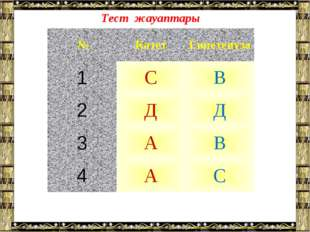 Тест жауаптары №КатетГипетенуза 1СВ 2ДД 3АВ 4АС