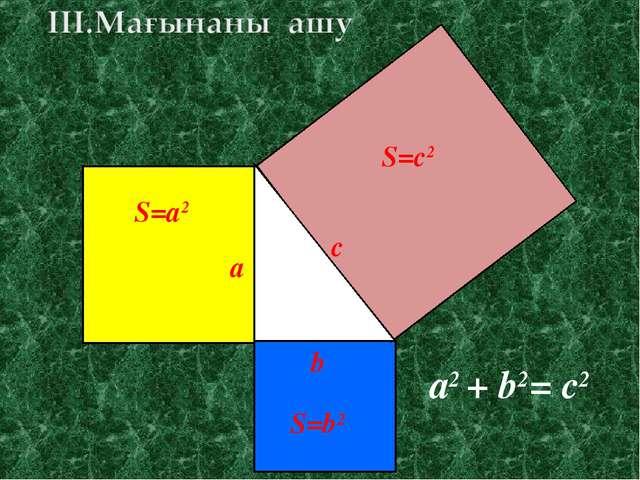 а с b a2 + b2= c2 S=а2 S=b2 S=c2