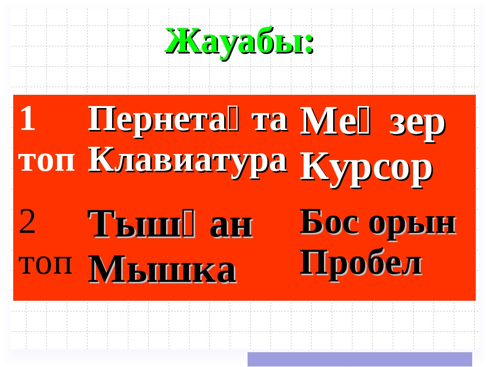 Жауабы: 1 топПернетақта Клавиатура Меңзер Курсор 2 топТышқан Мышка Бос о...