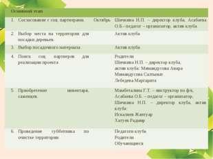 Основной этап 1.Согласование с соц. партнерами. ОктябрьШичкина Н.П. – дир