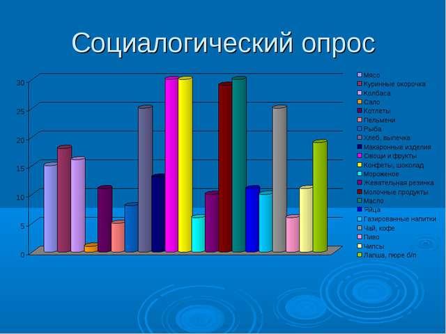 Социалогический опрос