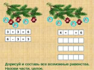Дорисуй и составь все возможные равенства. Назови части, целое. 6 = 3 + 3 3 =