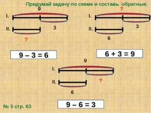 6 ? II. I. 6 ? II. I. 9 9 3 9 – 3 = 6 9 – 6 = 3 6 + 3 = 9 Придумай задачу по