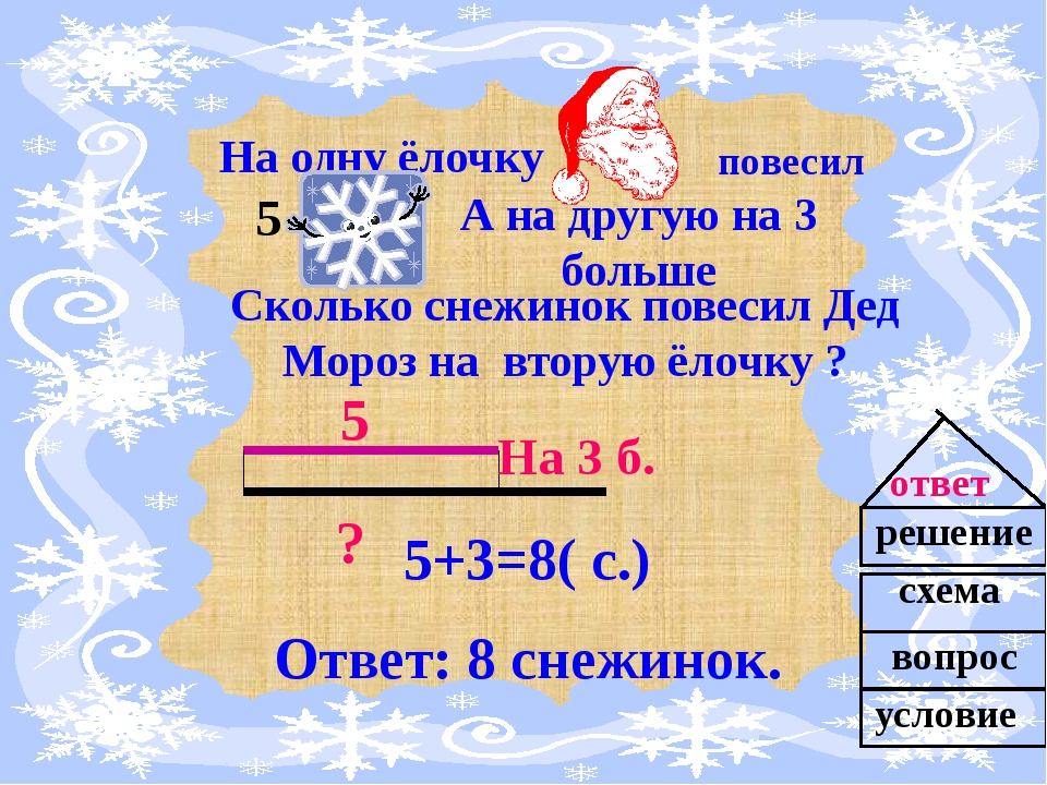 На одну ёлочку повесил 5 А на другую на 3 больше Сколько снежинок повесил Дед...